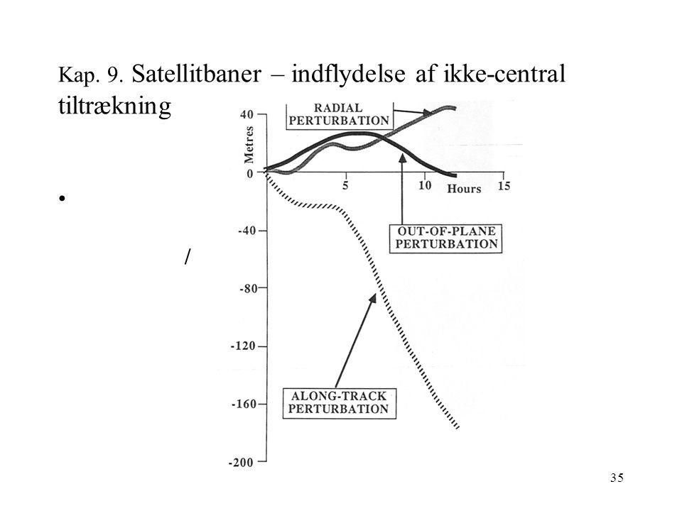 35 Kap. 9. Satellitbaner – indflydelse af ikke-central tiltrækning /
