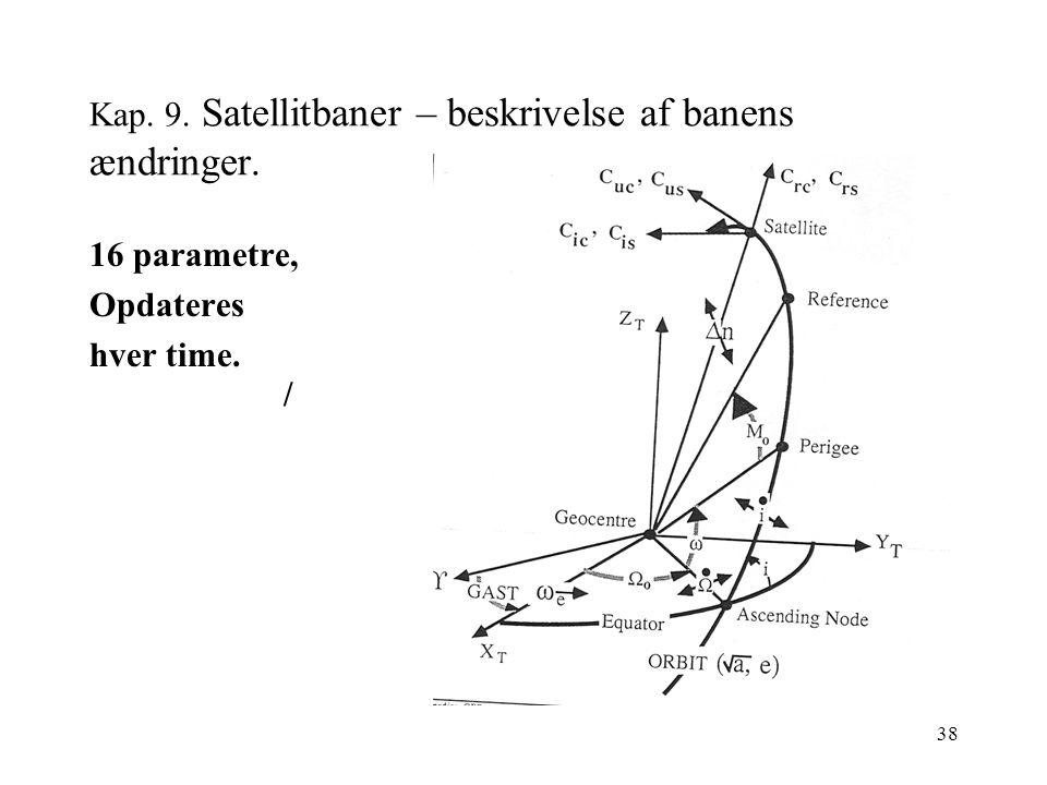 38 Kap. 9. Satellitbaner – beskrivelse af banens ændringer. 16 parametre, Opdateres hver time. /