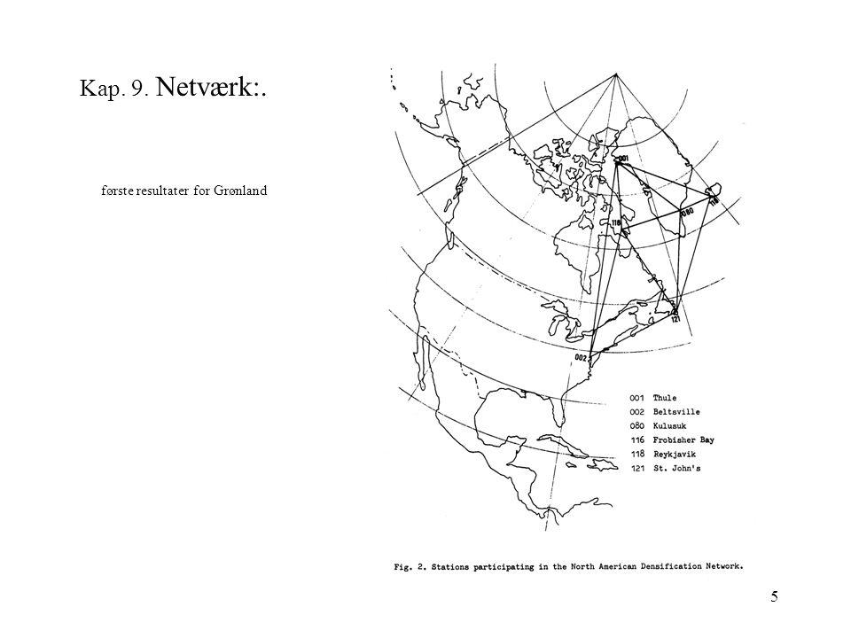 5 Kap. 9. Netværk:. første resultater for Grønland
