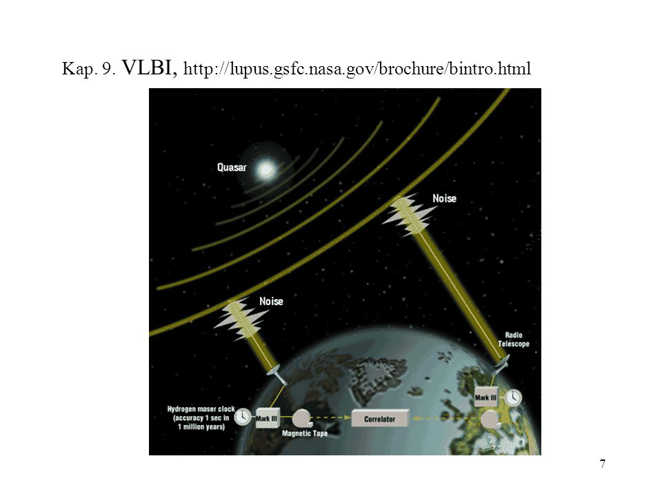 7 Kap. 9. VLBI, http://lupus.gsfc.nasa.gov/brochure/bintro.html