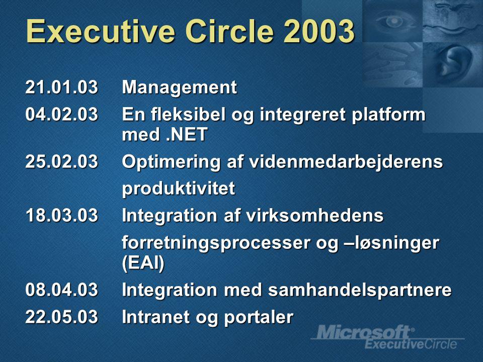 Executive Circle 2003 21.01.03Management 04.02.03En fleksibel og integreret platform med.NET 25.02.03Optimering af videnmedarbejderens produktivitet 18.03.03Integration af virksomhedens forretningsprocesser og –løsninger (EAI) 08.04.03Integration med samhandelspartnere 22.05.03Intranet og portaler
