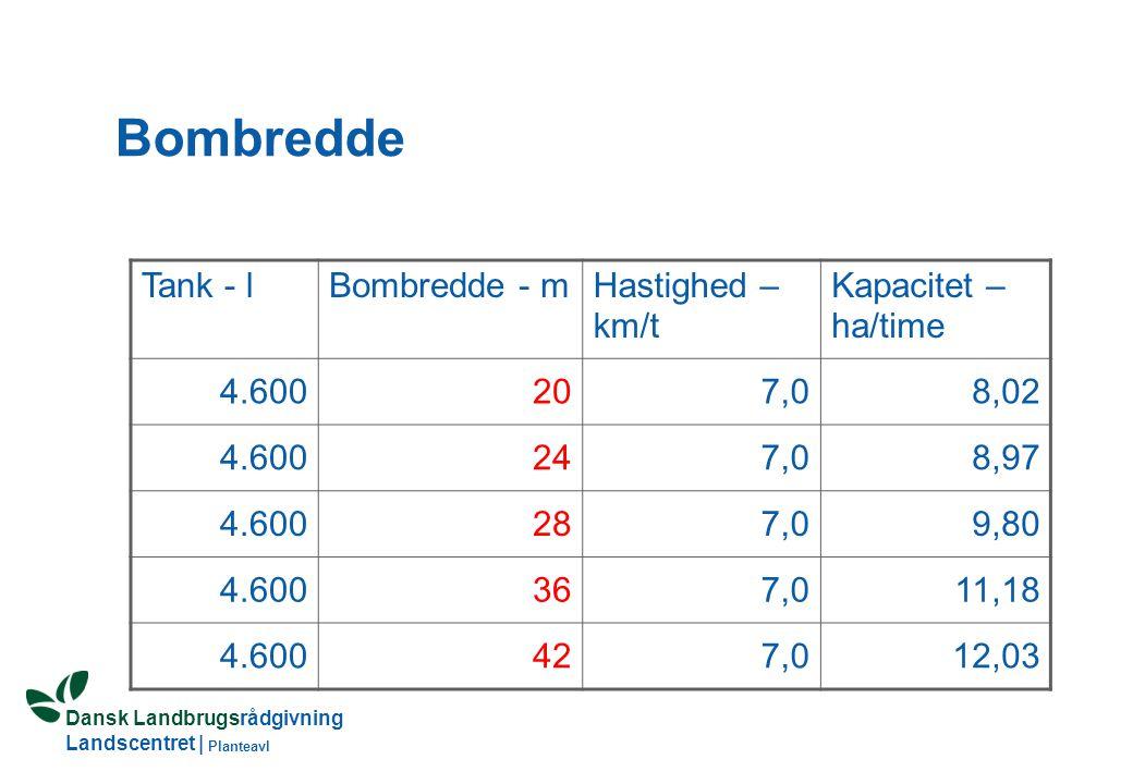 Dansk Landbrugsrådgivning Landscentret | Planteavl Bombredde Tank - lBombredde - mHastighed – km/t Kapacitet – ha/time 4.600207,08,02 4.600247,08,97 4.600287,09,80 4.600367,011,18 4.600427,012,03