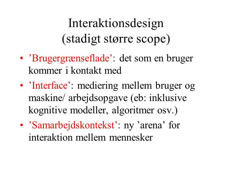 Interaktionsdesign (stadigt større scope) 'Brugergrænseflade': det som en bruger kommer i kontakt med 'Interface': mediering mellem bruger og maskine/ arbejdsopgave (eb: inklusive kognitive modeller, algoritmer osv.) 'Samarbejdskontekst': ny 'arena' for interaktion mellem mennesker