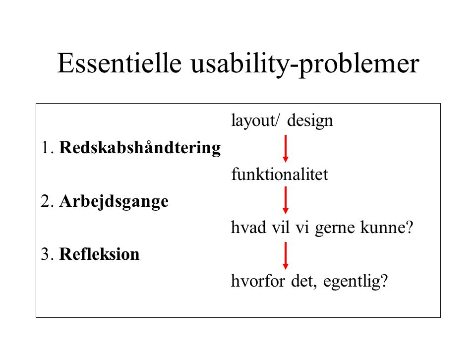 Essentielle usability-problemer layout/ design 1. Redskabshåndtering funktionalitet 2.