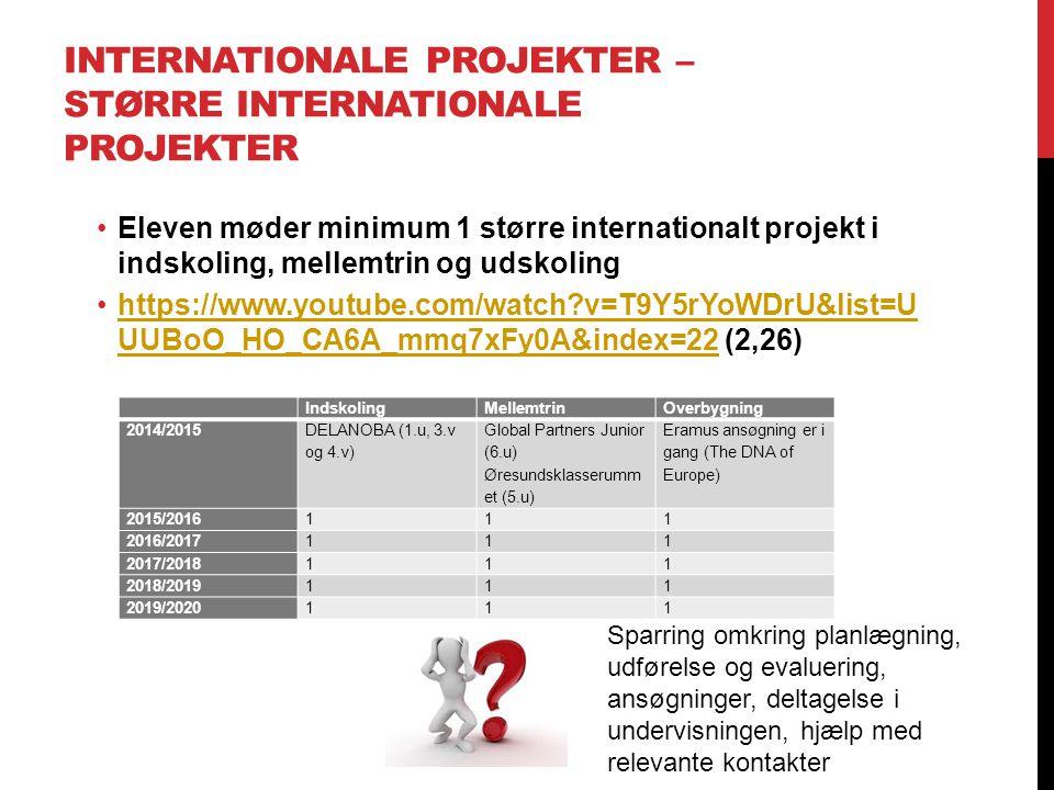 INTERNATIONALE PROJEKTER – STØRRE INTERNATIONALE PROJEKTER Eleven møder minimum 1 større internationalt projekt i indskoling, mellemtrin og udskoling https://www.youtube.com/watch v=T9Y5rYoWDrU&list=U UUBoO_HO_CA6A_mmq7xFy0A&index=22 (2,26)https://www.youtube.com/watch v=T9Y5rYoWDrU&list=U UUBoO_HO_CA6A_mmq7xFy0A&index=22 IndskolingMellemtrinOverbygning 2014/2015 DELANOBA (1.u, 3.v og 4.v) Global Partners Junior (6.u) Øresundsklasserumm et (5.u) Eramus ansøgning er i gang (The DNA of Europe) 2015/2016111 2016/2017111 2017/2018111 2018/2019111 2019/2020111 Sparring omkring planlægning, udførelse og evaluering, ansøgninger, deltagelse i undervisningen, hjælp med relevante kontakter