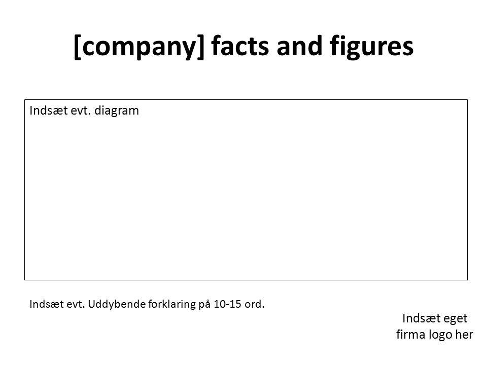 [company] facts and figures Indsæt eget firma logo her Indsæt evt.