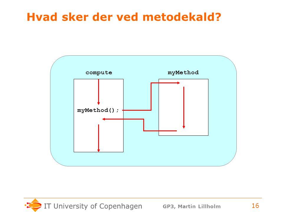 GP3, Martin Lillholm 16 Hvad sker der ved metodekald myMethod(); myMethodcompute