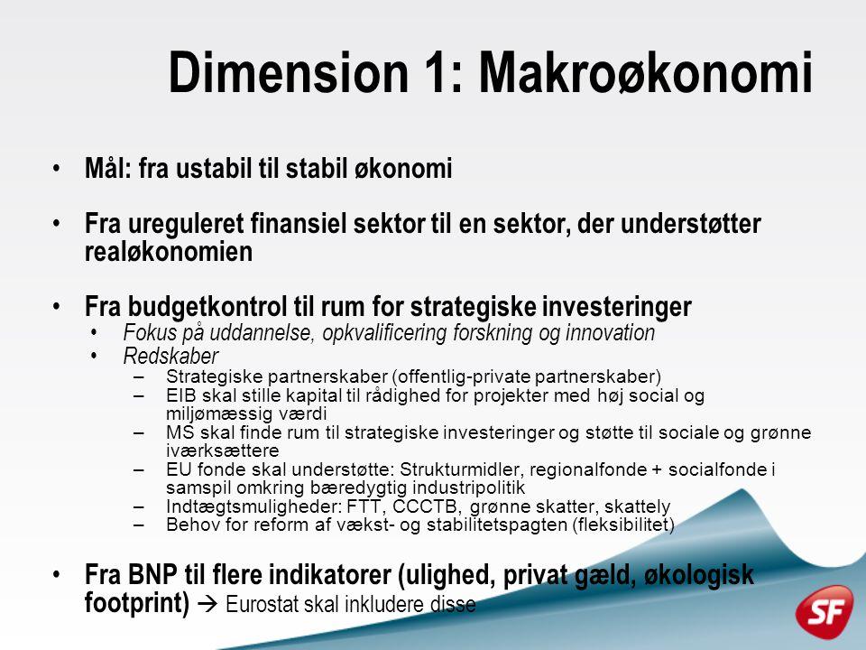 Dimension 1: Makroøkonomi Mål: fra ustabil til stabil økonomi Fra ureguleret finansiel sektor til en sektor, der understøtter realøkonomien Fra budgetkontrol til rum for strategiske investeringer Fokus på uddannelse, opkvalificering forskning og innovation Redskaber –Strategiske partnerskaber (offentlig-private partnerskaber) –EIB skal stille kapital til rådighed for projekter med høj social og miljømæssig værdi –MS skal finde rum til strategiske investeringer og støtte til sociale og grønne iværksættere –EU fonde skal understøtte: Strukturmidler, regionalfonde + socialfonde i samspil omkring bæredygtig industripolitik –Indtægtsmuligheder: FTT, CCCTB, grønne skatter, skattely –Behov for reform af vækst- og stabilitetspagten (fleksibilitet) Fra BNP til flere indikatorer (ulighed, privat gæld, økologisk footprint)  Eurostat skal inkludere disse