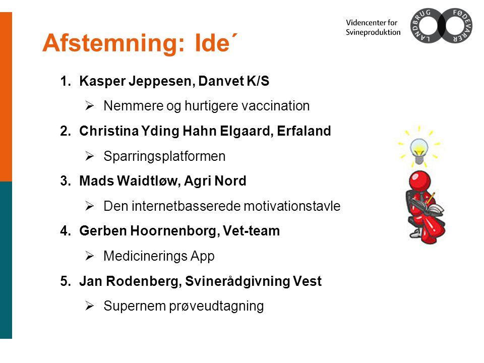 Afstemning: Ide´ 1.Kasper Jeppesen, Danvet K/S  Nemmere og hurtigere vaccination 2.Christina Yding Hahn Elgaard, Erfaland  Sparringsplatformen 3.Mads Waidtløw, Agri Nord  Den internetbasserede motivationstavle 4.Gerben Hoornenborg, Vet-team  Medicinerings App 5.Jan Rodenberg, Svinerådgivning Vest  Supernem prøveudtagning