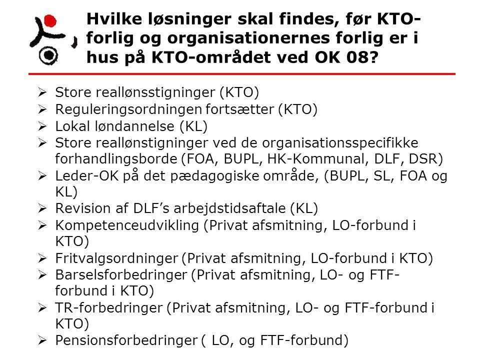 Hvilke løsninger skal findes, før KTO- forlig og organisationernes forlig er i hus på KTO-området ved OK 08.