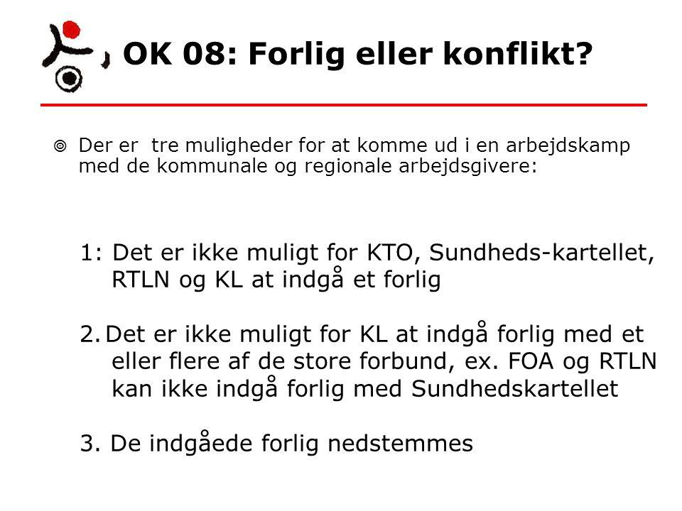 OK 08: Forlig eller konflikt.