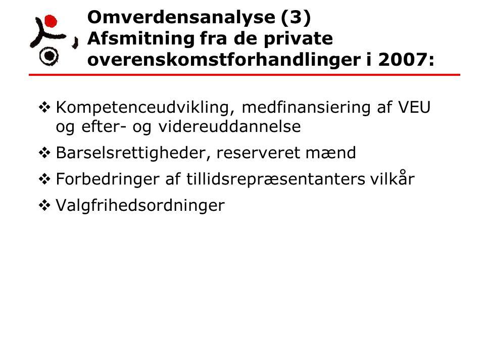Omverdensanalyse (3) Afsmitning fra de private overenskomstforhandlinger i 2007:  Kompetenceudvikling, medfinansiering af VEU og efter- og videreuddannelse  Barselsrettigheder, reserveret mænd  Forbedringer af tillidsrepræsentanters vilkår  Valgfrihedsordninger