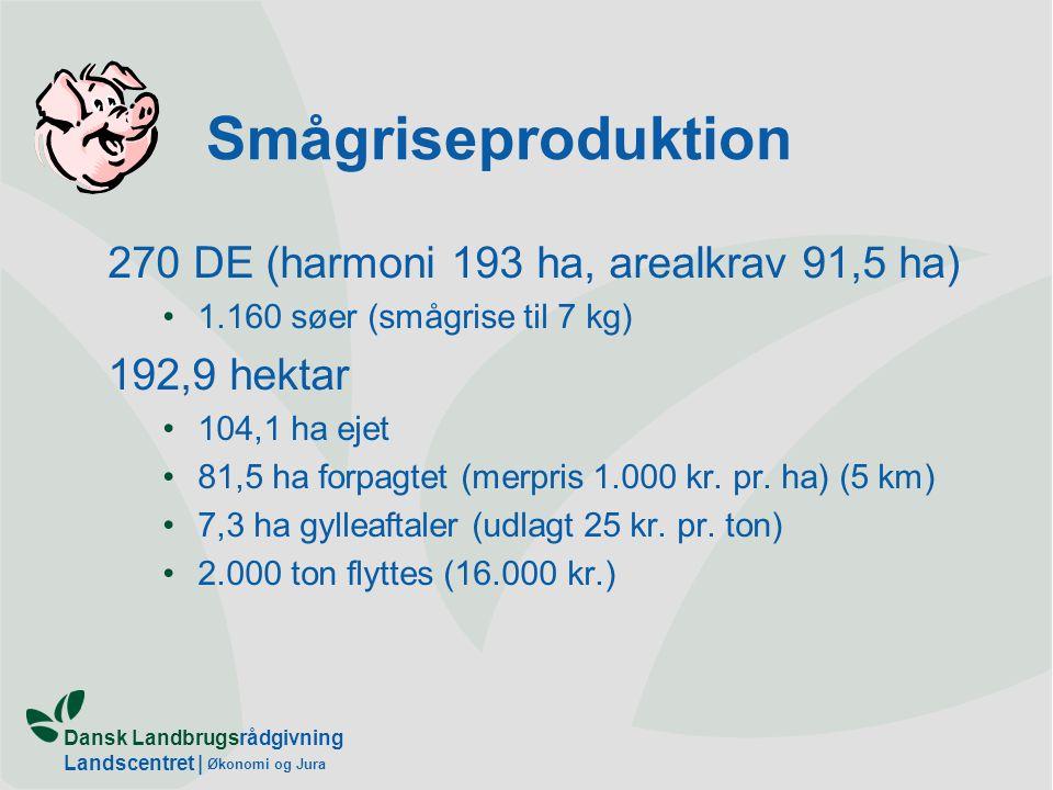 Dansk Landbrugsrådgivning Landscentret | Økonomi og Jura Smågriseproduktion 270 DE (harmoni 193 ha, arealkrav 91,5 ha) 1.160 søer (smågrise til 7 kg) 192,9 hektar 104,1 ha ejet 81,5 ha forpagtet (merpris 1.000 kr.
