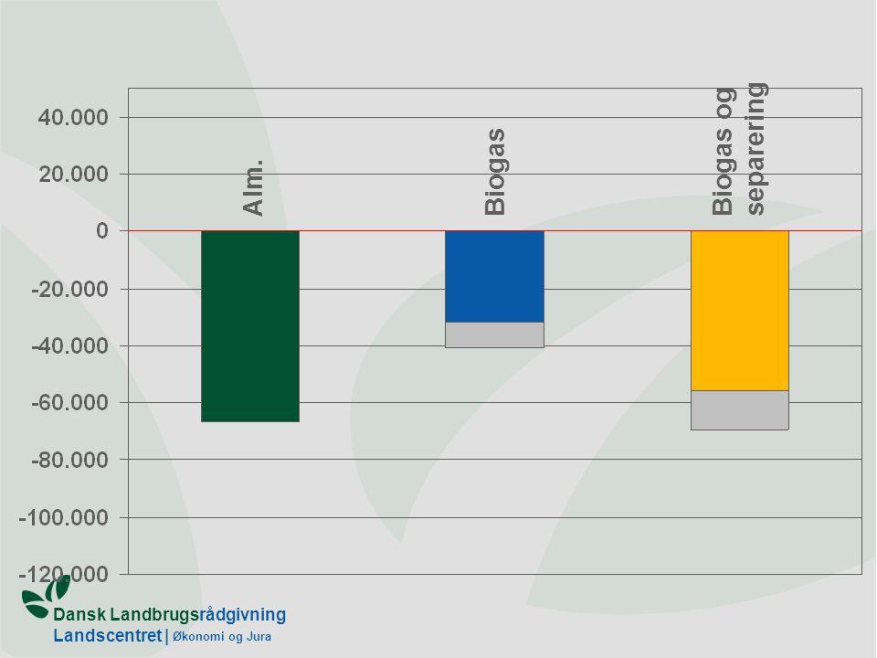 Dansk Landbrugsrådgivning Landscentret | Økonomi og Jura Alm. Biogas og separering Biogas