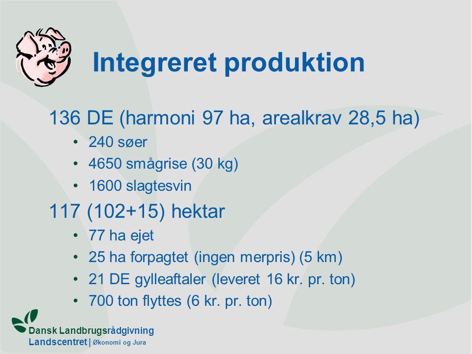 Dansk Landbrugsrådgivning Landscentret | Økonomi og Jura Integreret produktion 136 DE (harmoni 97 ha, arealkrav 28,5 ha) 240 søer 4650 smågrise (30 kg) 1600 slagtesvin 117 (102+15) hektar 77 ha ejet 25 ha forpagtet (ingen merpris) (5 km) 21 DE gylleaftaler (leveret 16 kr.