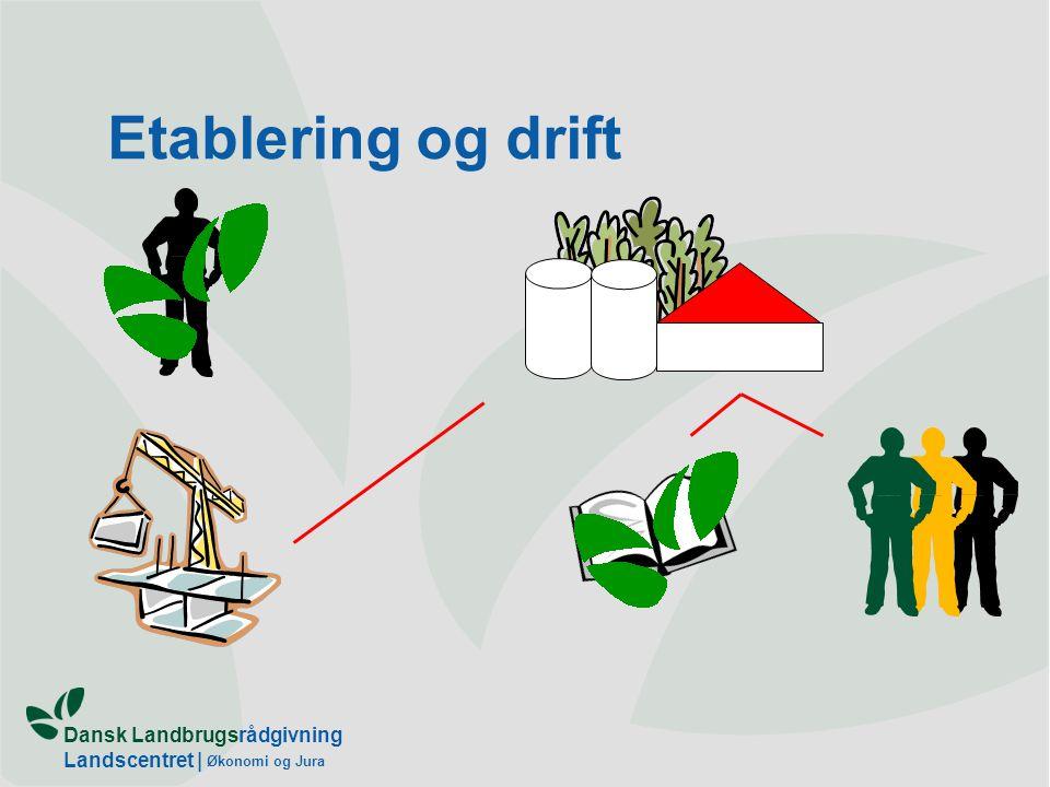 Dansk Landbrugsrådgivning Landscentret | Økonomi og Jura Etablering og drift