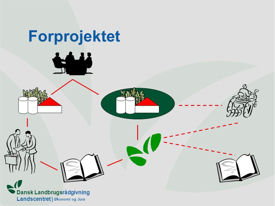 Dansk Landbrugsrådgivning Landscentret | Økonomi og Jura Forprojektet
