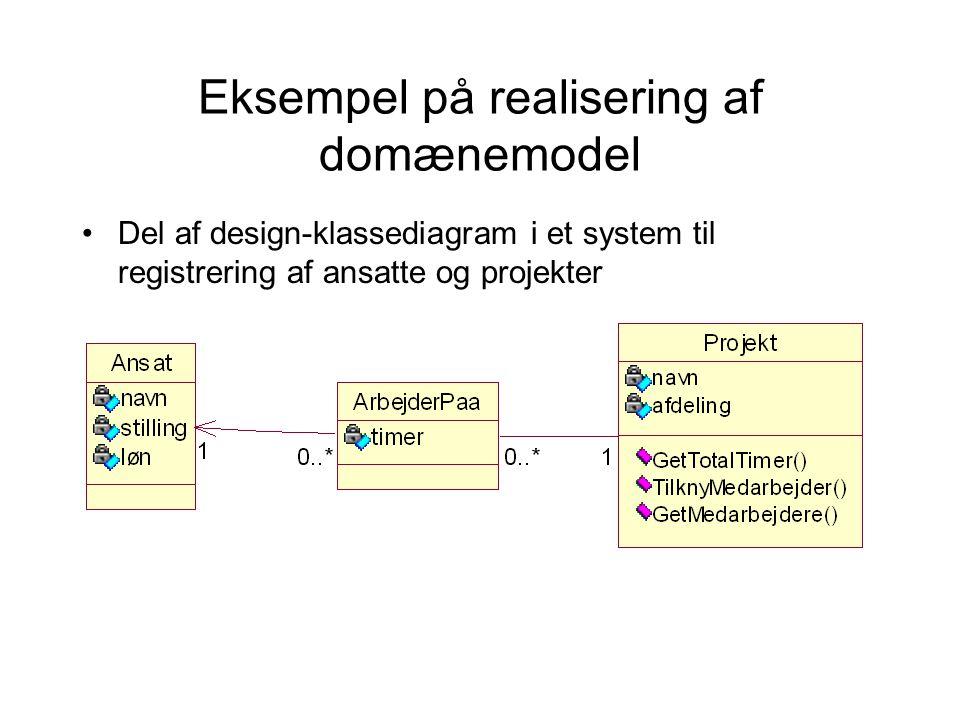 Eksempel på realisering af domænemodel Del af design-klassediagram i et system til registrering af ansatte og projekter