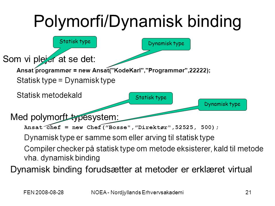 FEN 2008-08-28NOEA - Nordjyllands Erhvervsakademi21 Polymorfi/Dynamisk binding Som vi plejer at se det: Ansat programmør = new Ansat( KodeKarl , Programmør ,22222); Statisk type = Dynamisk type Statisk metodekald Statisk type Dynamisk type Med polymorft typesystem: Ansat chef = new Chef( Bosse , Direktør ,52525, 500); Dynamisk type er samme som eller arving til statisk type Compiler checker på statisk type om metode eksisterer, kald til metode vha.