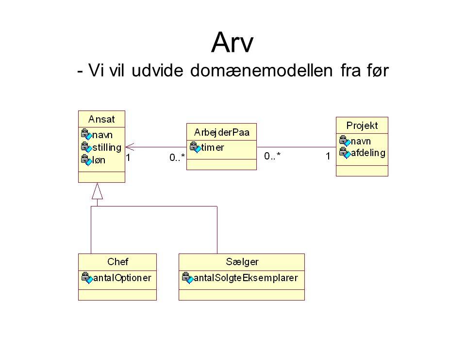 Arv - Vi vil udvide domænemodellen fra før
