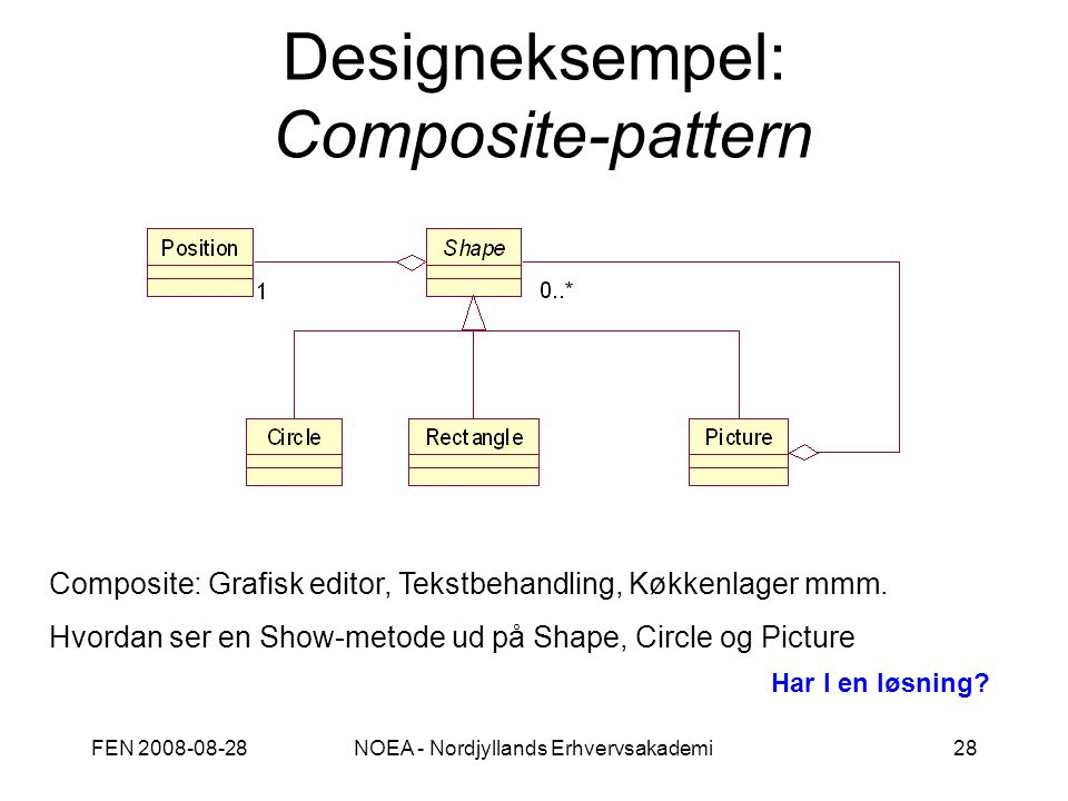 FEN 2008-08-28NOEA - Nordjyllands Erhvervsakademi28 Designeksempel: Composite-pattern Composite: Grafisk editor, Tekstbehandling, Køkkenlager mmm.