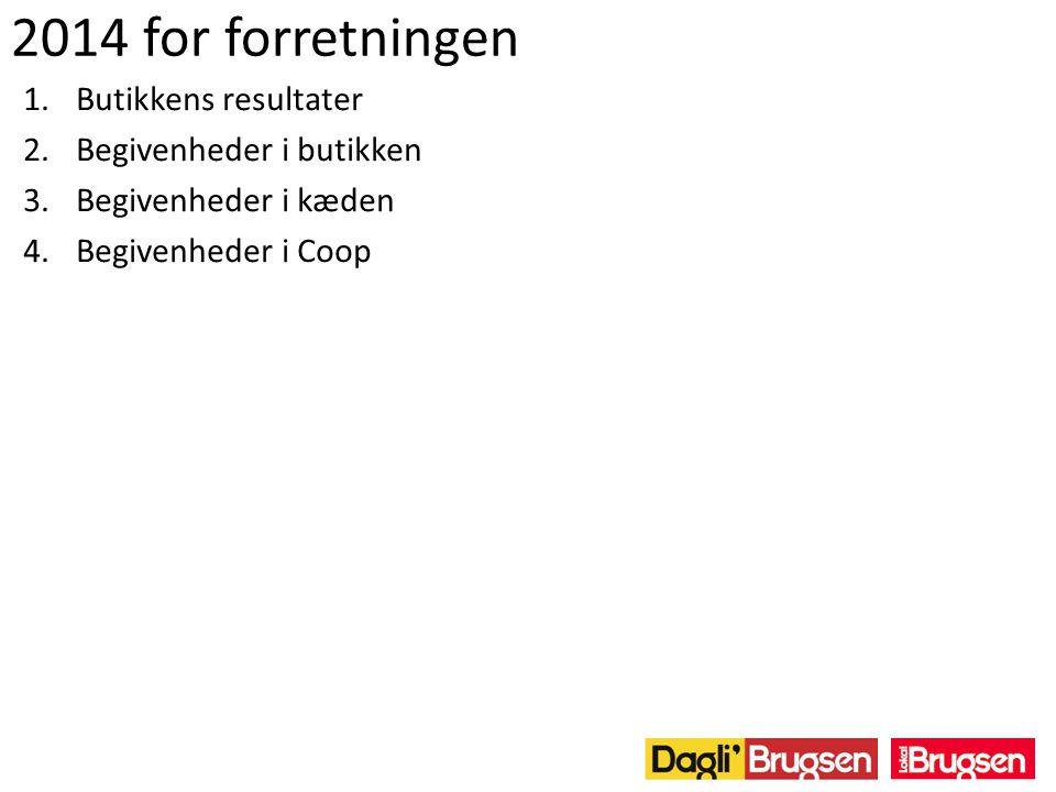 2014 for forretningen 1.Butikkens resultater 2.Begivenheder i butikken 3.Begivenheder i kæden 4.Begivenheder i Coop