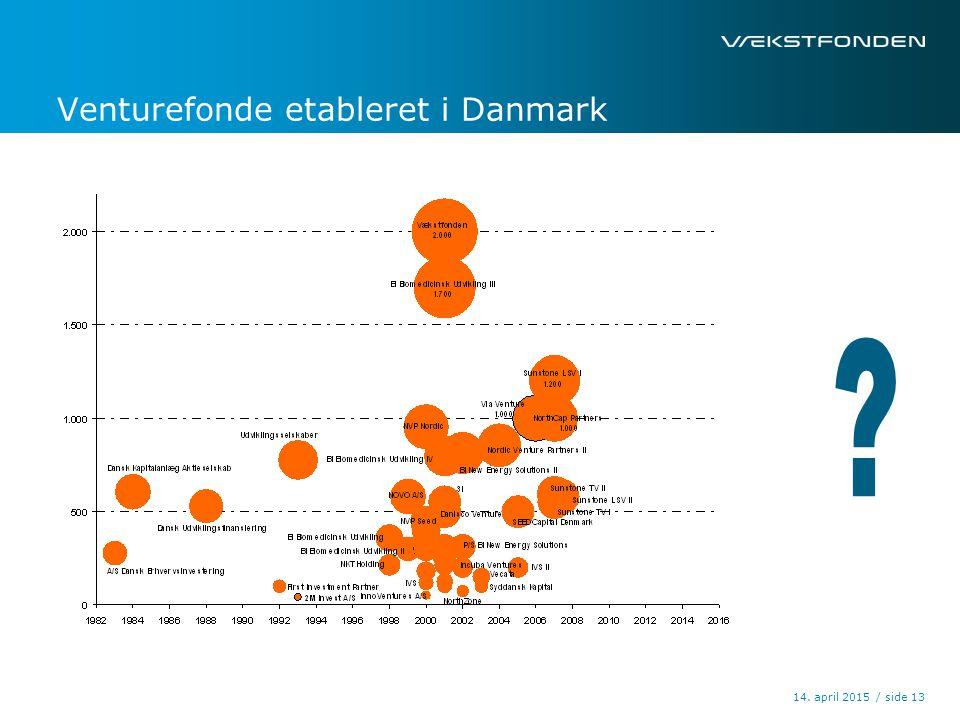 / side14. april 2015 13 Venturefonde etableret i Danmark
