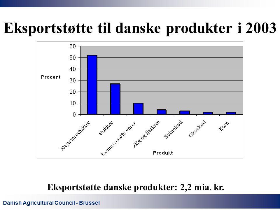 Danish Agricultural Council - Brussel Eksportstøtte til danske produkter i 2003 Eksportstøtte danske produkter: 2,2 mia.
