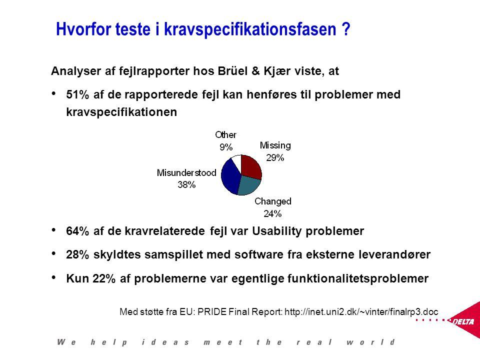 Analyser af fejlrapporter hos Brüel & Kjær viste, at 51% af de rapporterede fejl kan henføres til problemer med kravspecifikationen 64% af de kravrelaterede fejl var Usability problemer 28% skyldtes samspillet med software fra eksterne leverandører Kun 22% af problemerne var egentlige funktionalitetsproblemer Med støtte fra EU: PRIDE Final Report: http://inet.uni2.dk/~vinter/finalrp3.doc Hvorfor teste i kravspecifikationsfasen