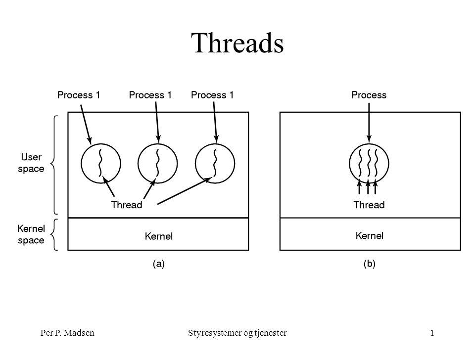 Per P. MadsenStyresystemer og tjenester1 Threads