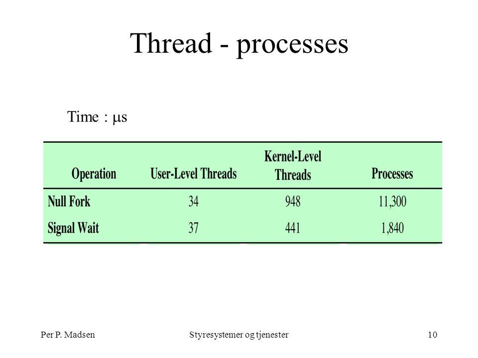 Per P. MadsenStyresystemer og tjenester10 Thread - processes Time :  s