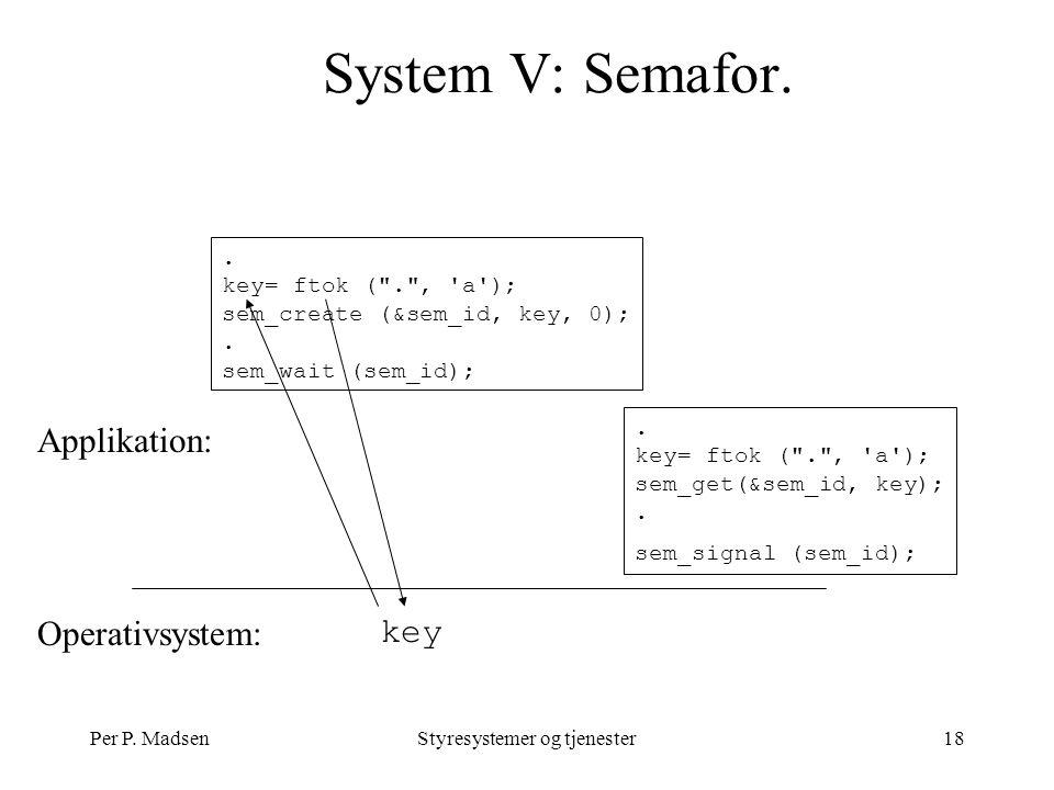 Per P. MadsenStyresystemer og tjenester18 System V: Semafor.