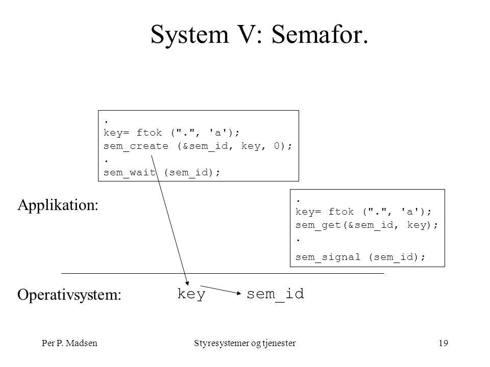 Per P. MadsenStyresystemer og tjenester19 System V: Semafor.