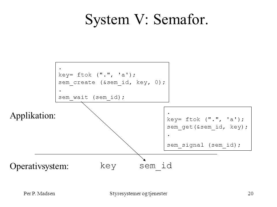 Per P. MadsenStyresystemer og tjenester20 System V: Semafor.