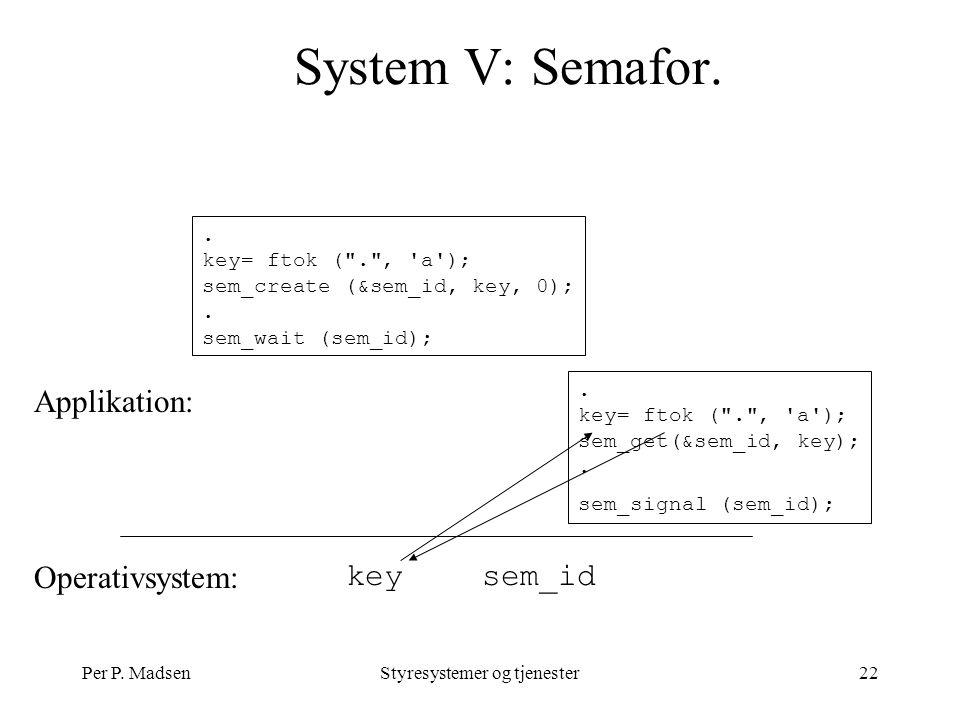 Per P. MadsenStyresystemer og tjenester22 System V: Semafor.