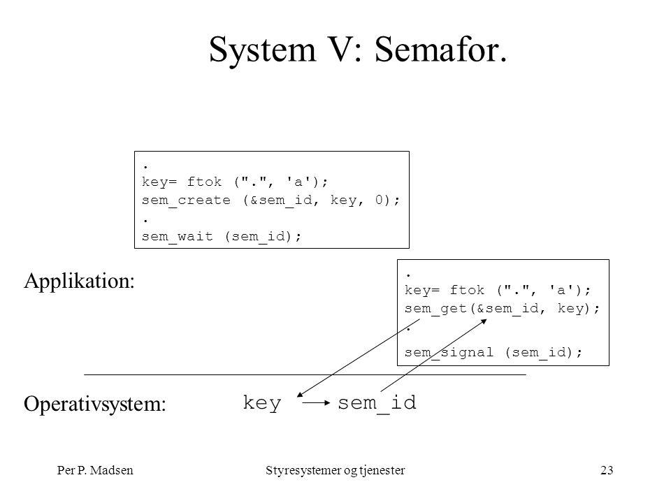 Per P. MadsenStyresystemer og tjenester23 System V: Semafor.