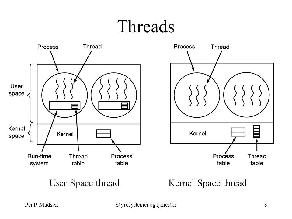 Per P. MadsenStyresystemer og tjenester3 Threads User Space threadKernel Space thread