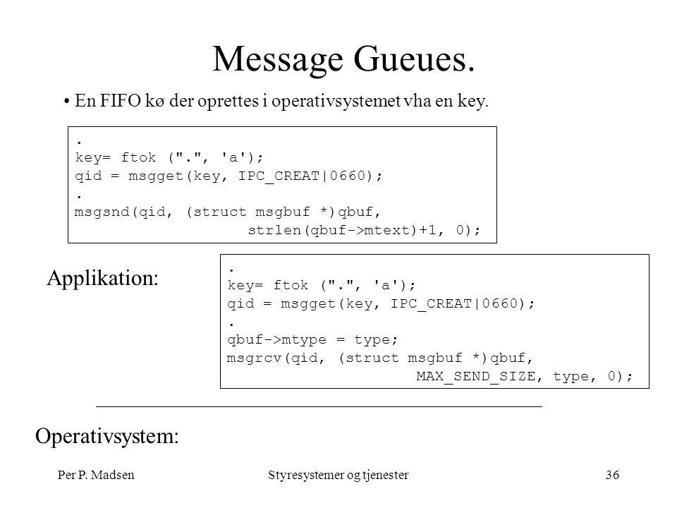 Per P. MadsenStyresystemer og tjenester36 Message Gueues.