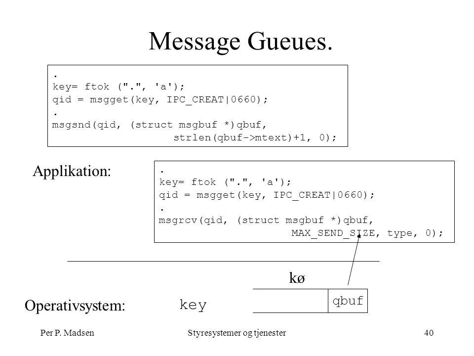 Per P. MadsenStyresystemer og tjenester40 Message Gueues.