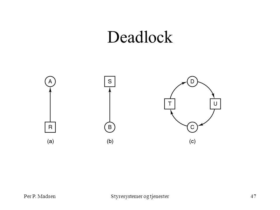 Per P. MadsenStyresystemer og tjenester47 Deadlock