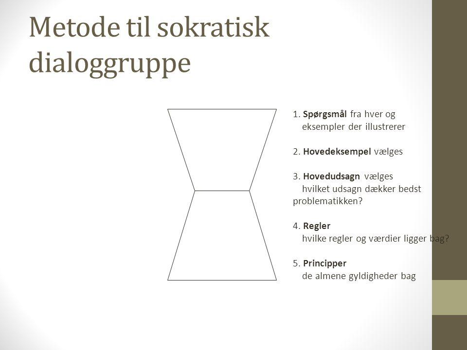 Metode til sokratisk dialoggruppe 1. Spørgsmål fra hver og eksempler der illustrerer 2.