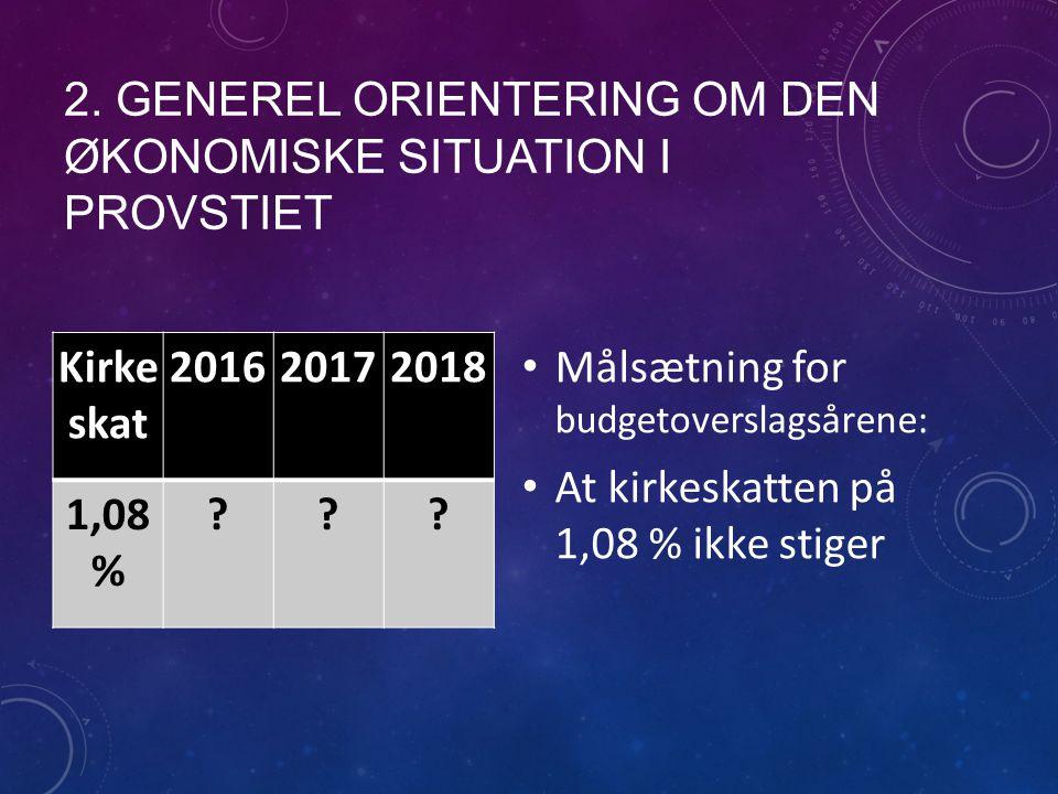 2. GENEREL ORIENTERING OM DEN ØKONOMISKE SITUATION I PROVSTIET Kirke skat 201620172018 1,08 % .