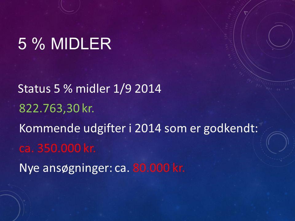 5 % MIDLER Status 5 % midler 1/9 2014 822.763,30 kr.