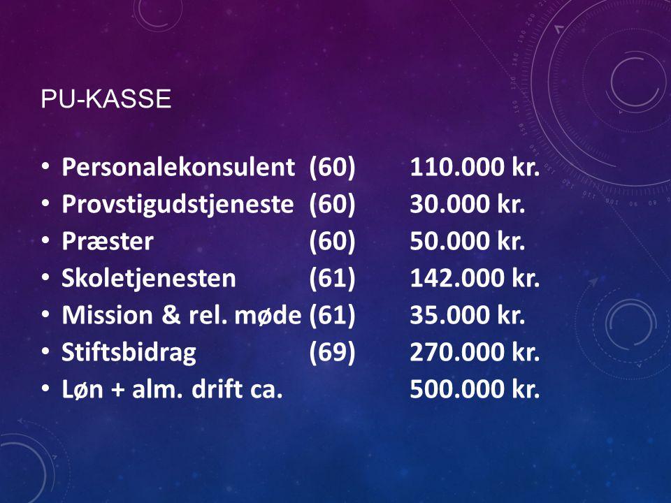 PU-KASSE Personalekonsulent (60)110.000 kr. Provstigudstjeneste(60)30.000 kr.