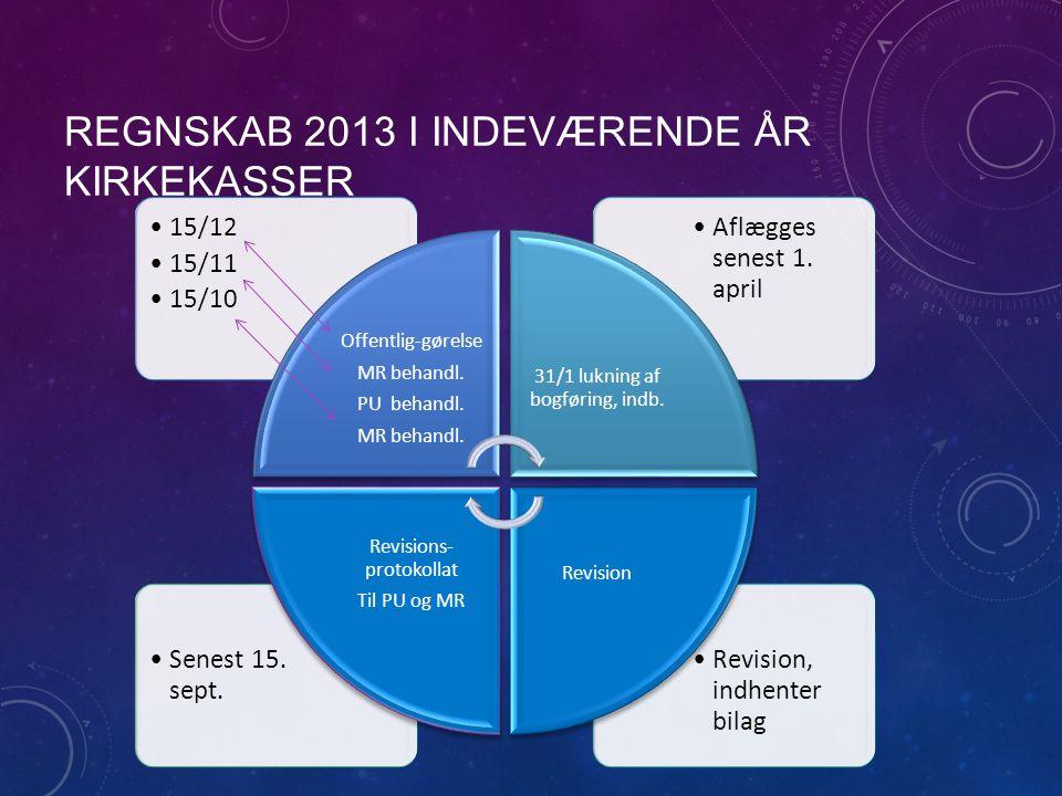 REGNSKAB 2013 I INDEVÆRENDE ÅR KIRKEKASSER Revision, indhenter bilag Senest 15.