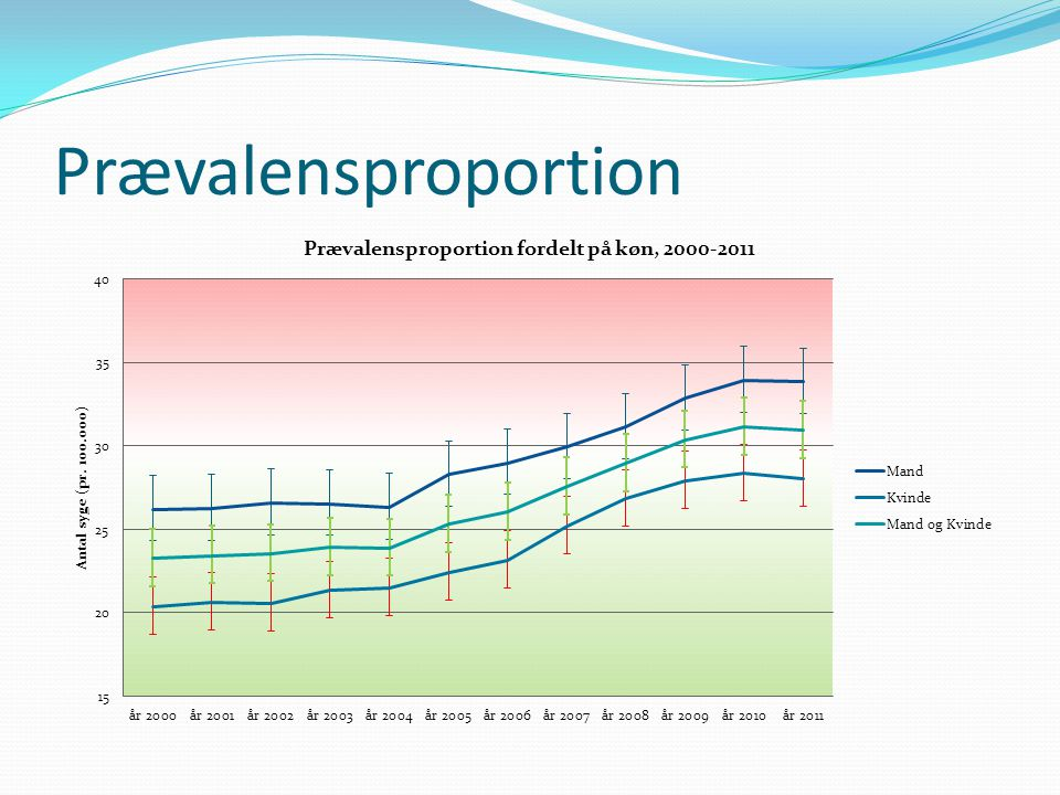 Prævalensproportion