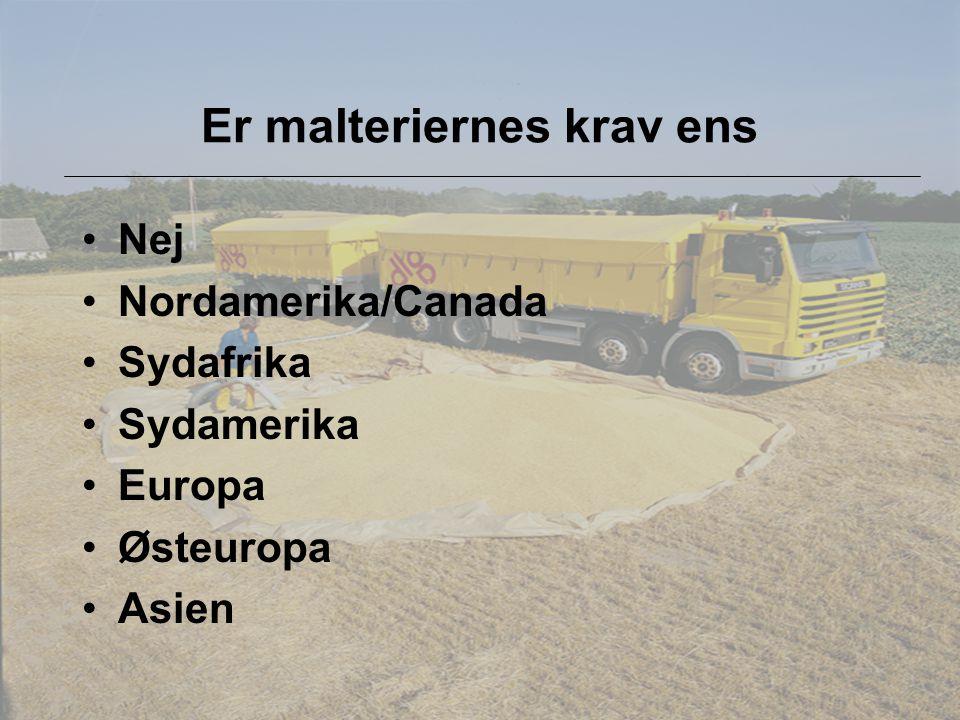 Er malteriernes krav ens Nej Nordamerika/Canada Sydafrika Sydamerika Europa Østeuropa Asien