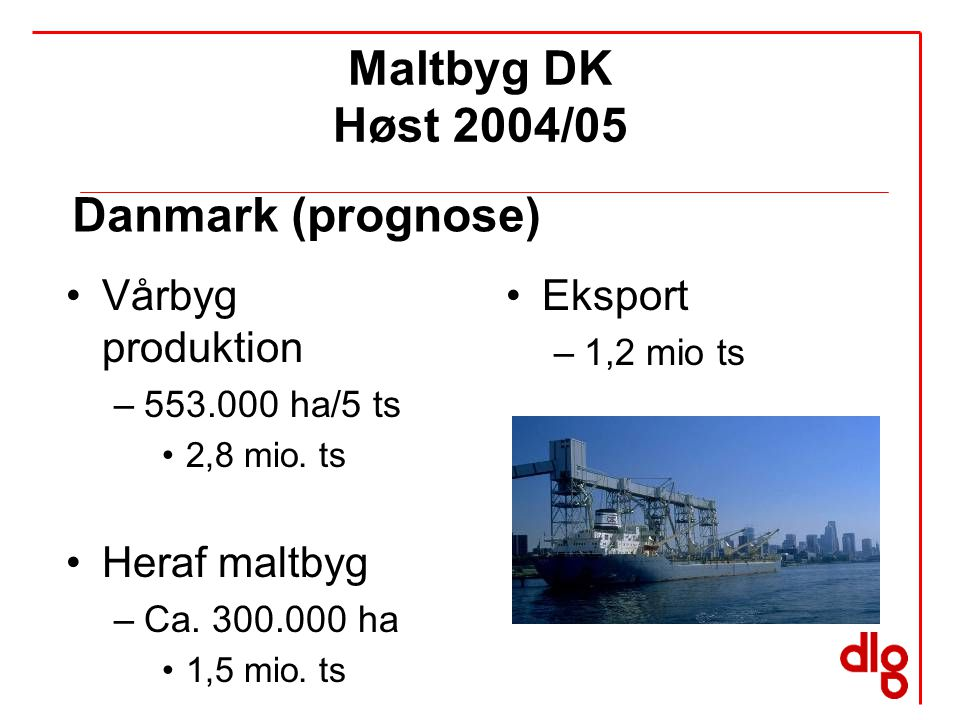 Maltbyg DK Høst 2004/05 Vårbyg produktion –553.000 ha/5 ts 2,8 mio.