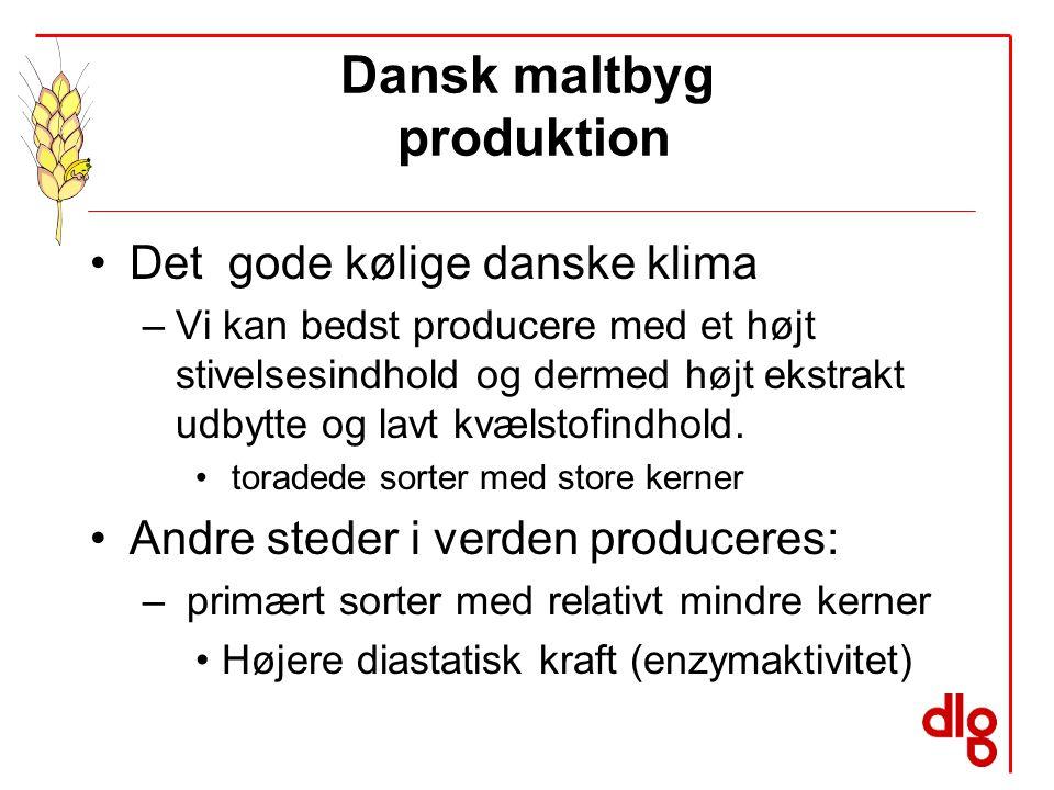 Dansk maltbyg produktion Det gode kølige danske klima –Vi kan bedst producere med et højt stivelsesindhold og dermed højt ekstrakt udbytte og lavt kvælstofindhold.