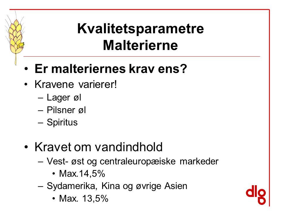 Kvalitetsparametre Malterierne Er malteriernes krav ens.